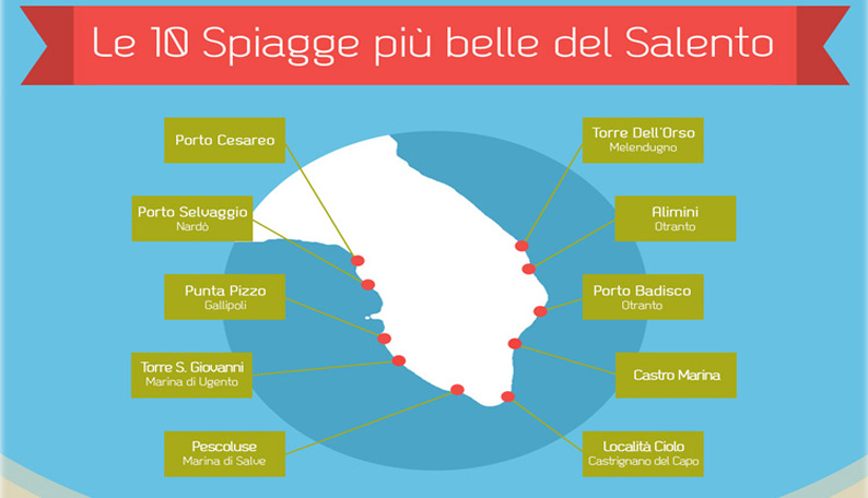 Cartina Spiagge Puglia Salento.Le 10 Spiagge Piu Belle Del Salento Cartina Spiagge